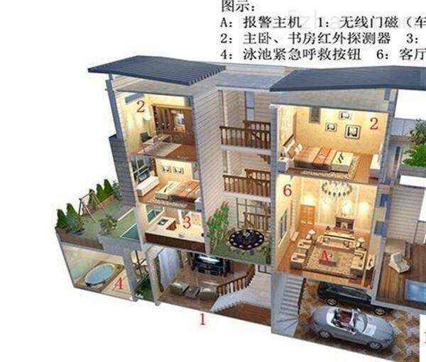 上海别墅监控安装高清夜视无线监控摄像头