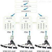 5G铁塔差异化配电智慧监控方案