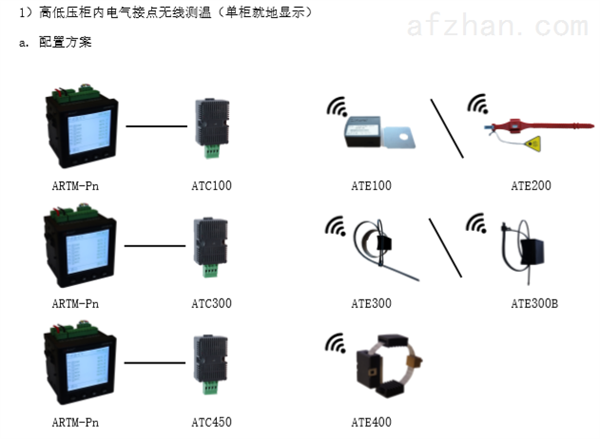 无线测温采集装置