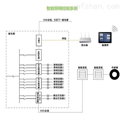 教室智能照明控制系统