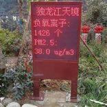 四川旅游景区负氧离子监测系统