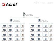 Acrel-6000電氣火災監控系統