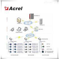 Acrel-5000建筑能耗管理系統