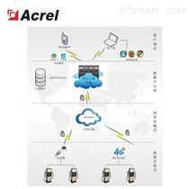 Acrelcloud-9500電瓶車充電樁收費系統-充電異常提醒