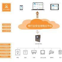 AcrelCloud-6500银行安全用电监管平台
