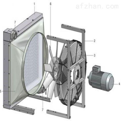 德国Funke风冷换热器进口介绍