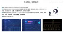 AcrelCloud-7000浙江舟山企业能源管控方案企业能源管控
