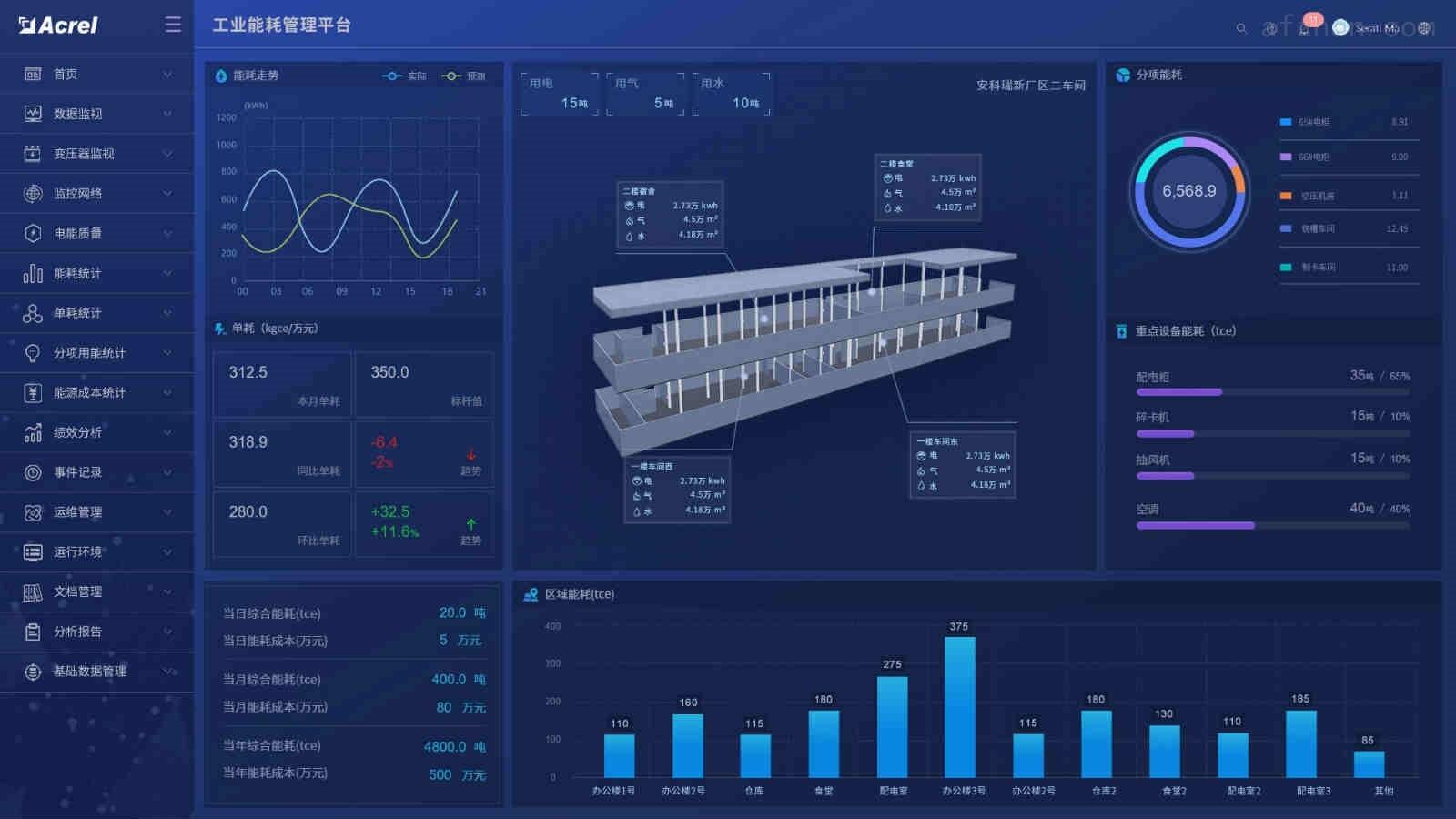 河南濮阳能源互联网管理平台上市品牌