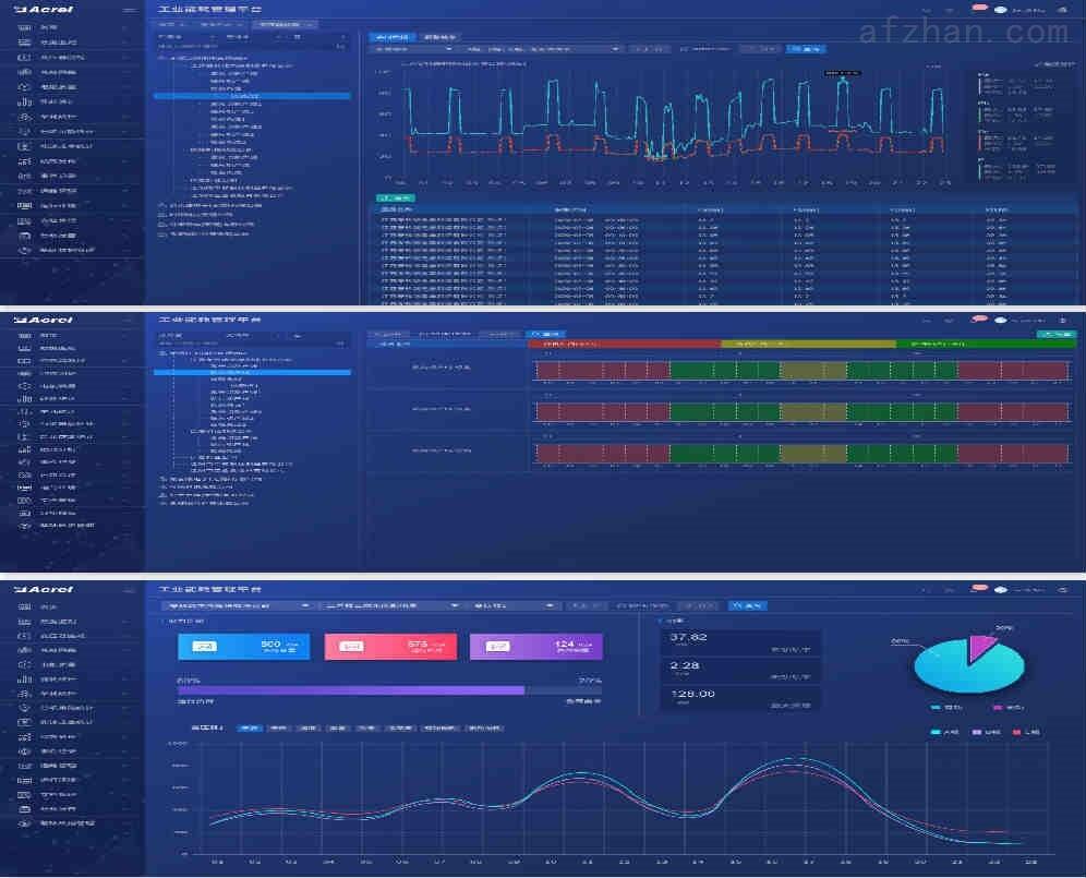 河南信阳企业综合能源管理平台数据分析挖掘趋势分析