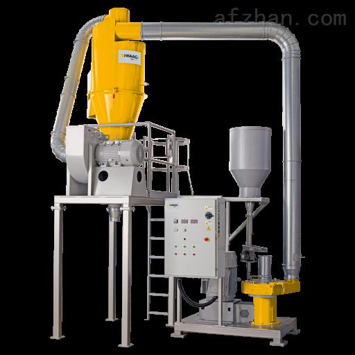原厂进口瑞士马格Maag增压泵