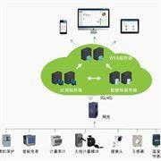 公建智慧园区能耗在线监测