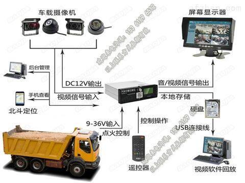 渣土车|泥头车|自卸车GPS定位系统|视频监控