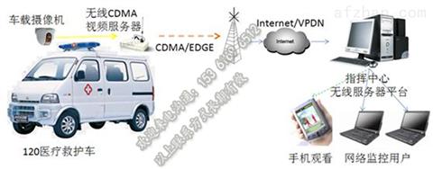 120救护车手机GPS系统 电脑联网监控平台