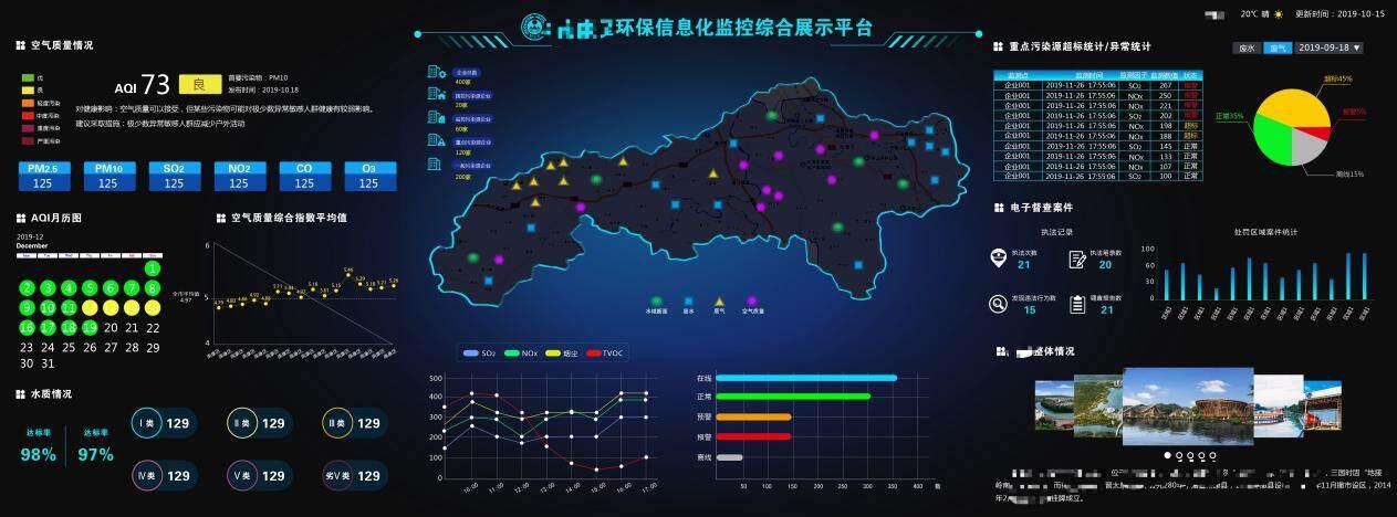 北京市挥发性有机物(VOCs)监测治理