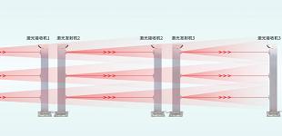 勇攀高峰 维安达斯攻克激光对射集群应用干扰难题