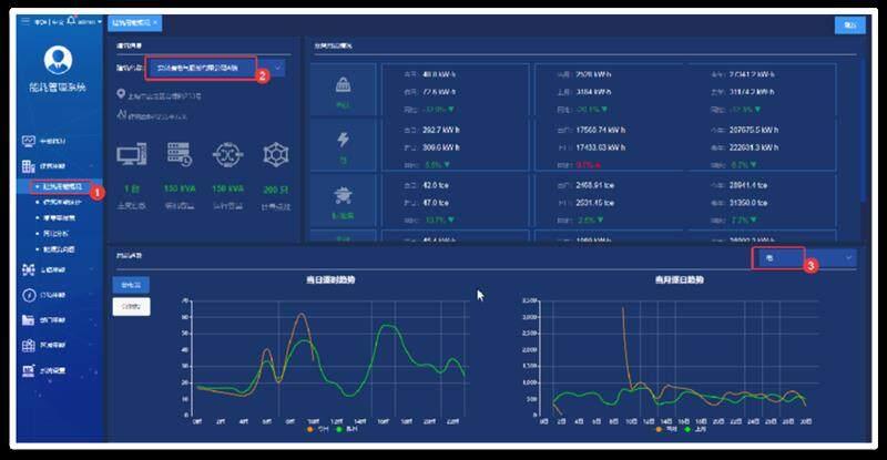 重点企业能耗在线监测系统方案