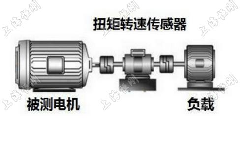 动态扭力传感器