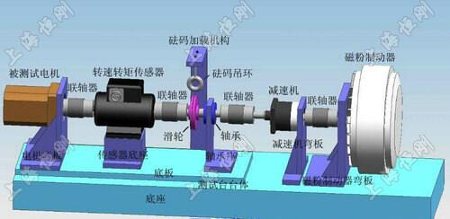 SGDN无人机螺旋桨扭力测试仪图片