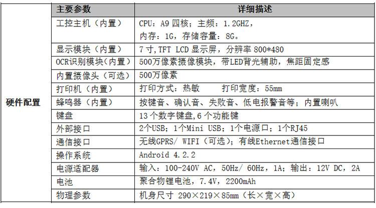 身份证验证终端硬件参数