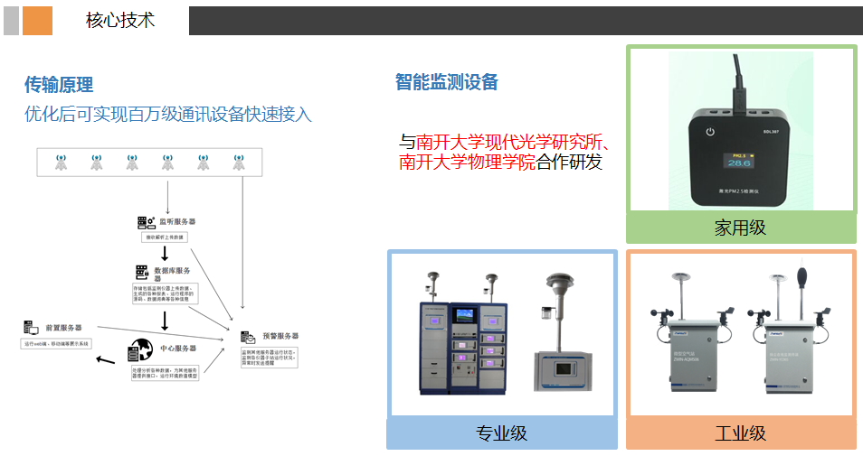 说明: C:\Users\Zwinsoft\AppData\Roaming\Tencent\Users\1519943007WinTemp\RichOle\RQEV$KJ8XOD%%V6W2E0C6OL.png