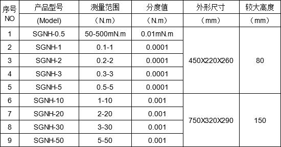 扭矩弹簧测量仪