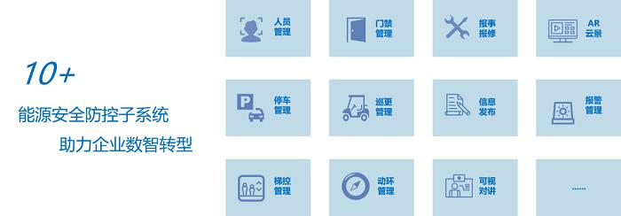"""大华股份:深耕行业谋发展 打造""""互联网+""""智慧能源管理平台"""