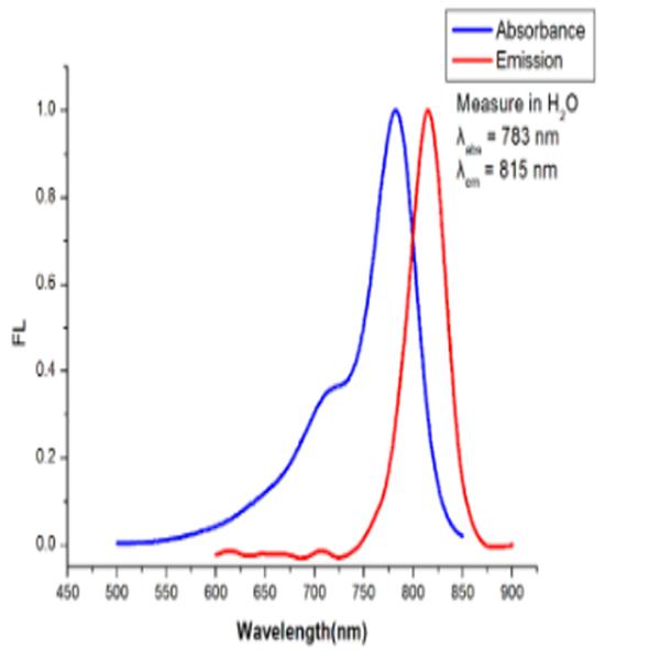 ICG-PEG-SH吲哚菁绿-聚乙二醇-巯基