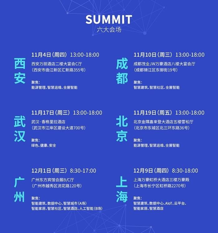 """智慧互联 重构""""AI+云""""时代︱第22届中国国际建筑智能化峰会即将开启"""