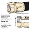 ELAFLEX M V软管接头